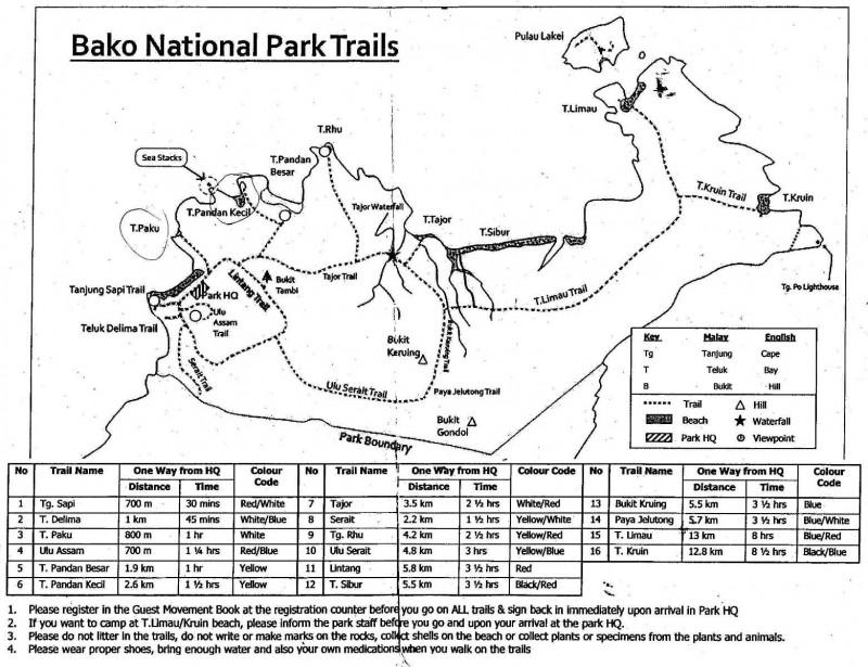 bako_trails