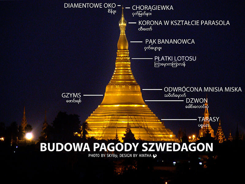 Shwedagon-Pagoda-anatomy-(pl)